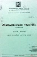 Summary tables 1998 years Junior, Junior younger Polish Athletics Federation