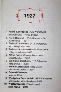 From Kuchar to Malina. Rankings top 10 best Polish sportsman's